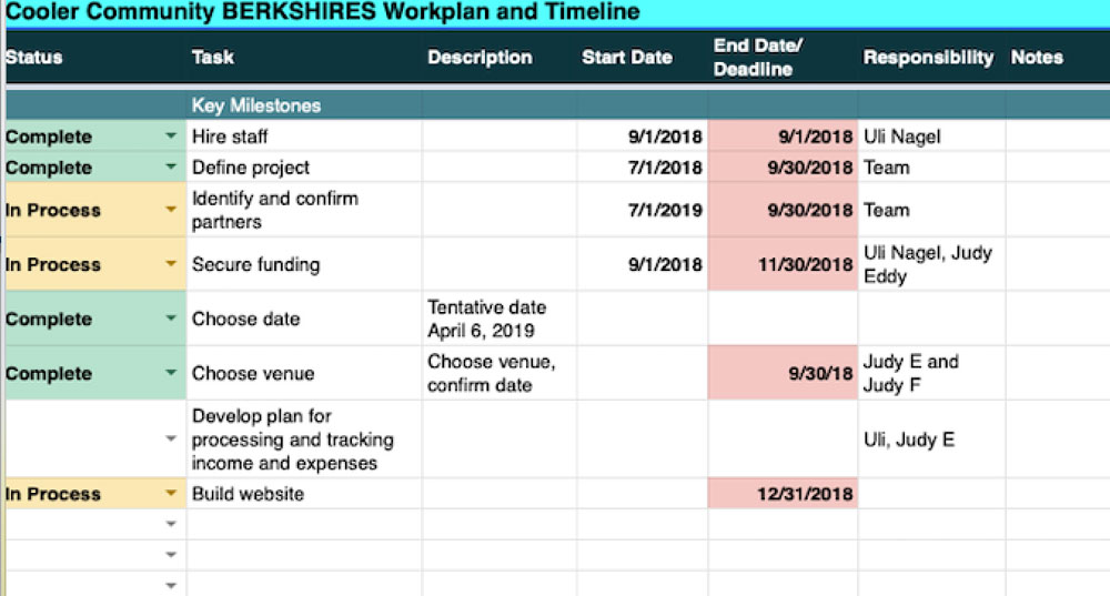 Detailed Workplan