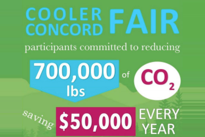 Results of Cooler Concord Fair